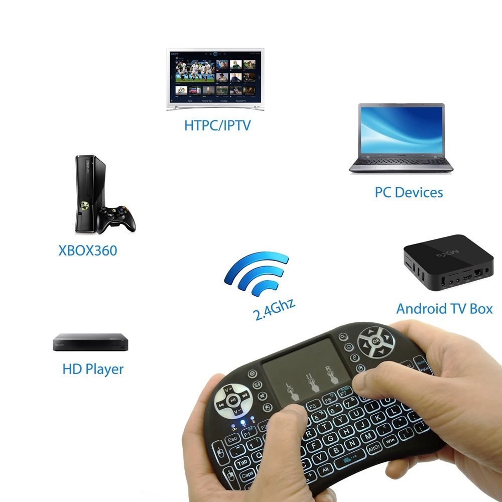 justop backlit mini wireless 2 4ghz keyboard with touchpad justop. Black Bedroom Furniture Sets. Home Design Ideas